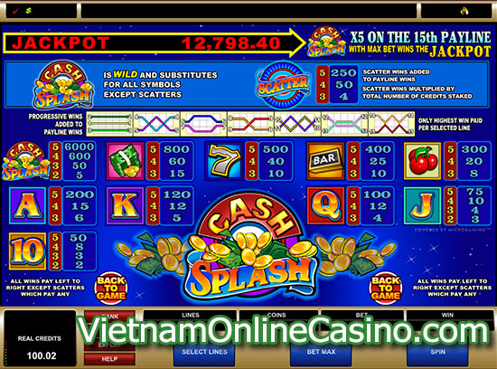 Cash Splash 5 Reel Slots - Payline