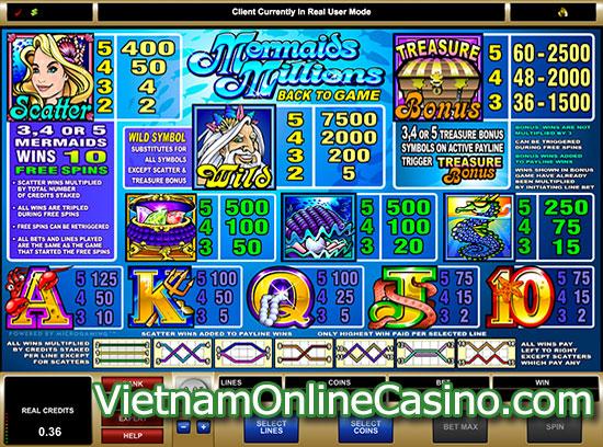 Mermaids Millions Slot - Payline