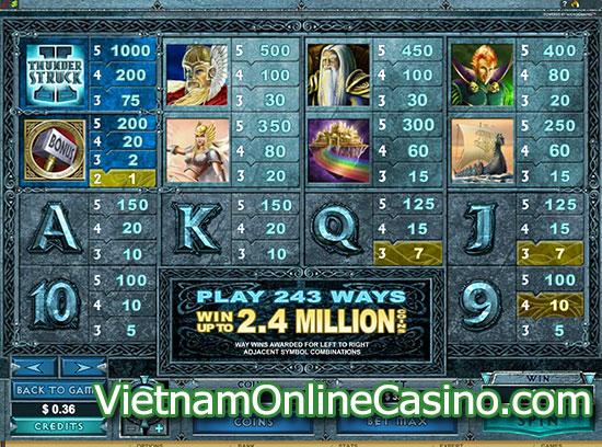 Thunderstruck II Slot - Payline