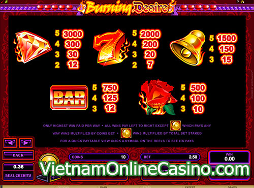Burning Desire Slot Pay Table