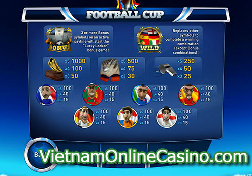 Football Cup Slot Pay Table