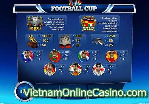 GIỚI THIỆU GAME FOOTBALL CUP SLOT Ở NHÀ CÁI HAPPYLUKE