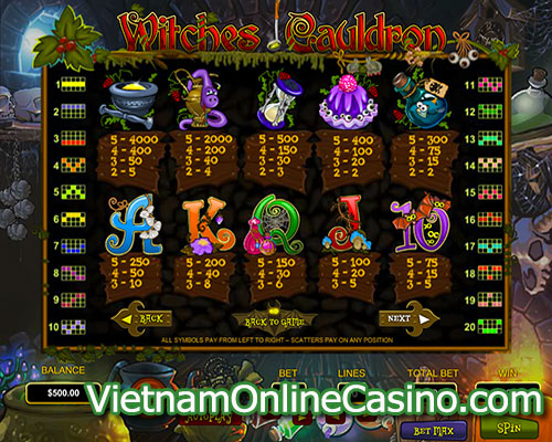 Witches Cauldron Slot Pay Table