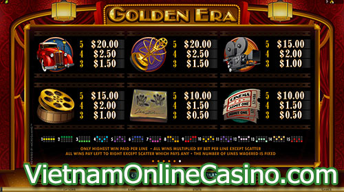 Golden Era Slot Pay Table 2