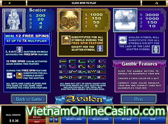 Avalon Slot Bonus