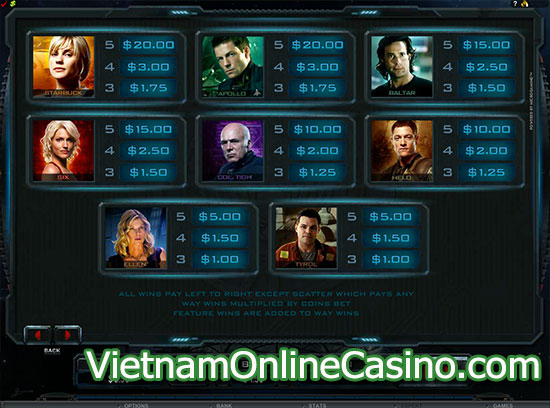 Battlestar Galactica Slot Pay Table