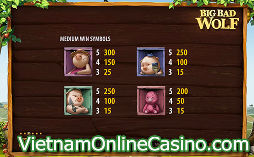 Big Bad Wolf Slot Paytable