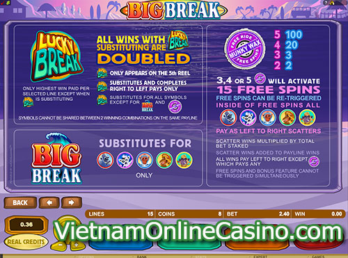 Big Break Slot - Free Spins