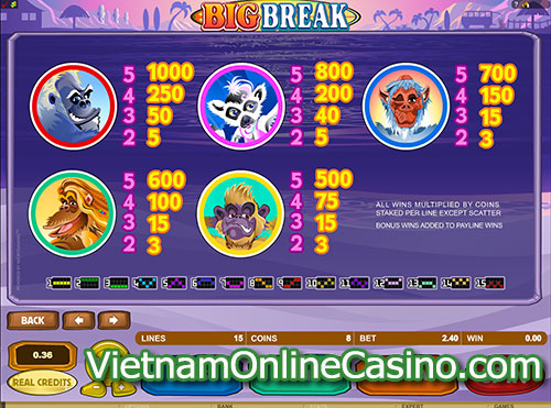 Big Break Online Slot - Paytable