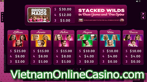 Bridesmaids Slot - Paytable